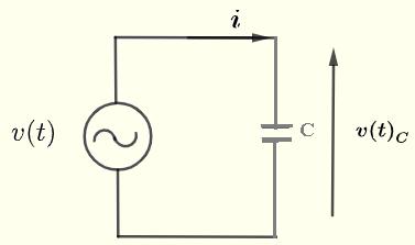 capacitor AC circuit