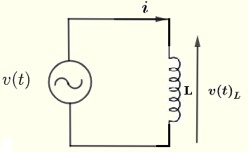 inductor AC circuit