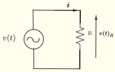 resisitor AC circuit