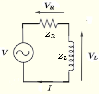 series LC circuit with complex current and voltages