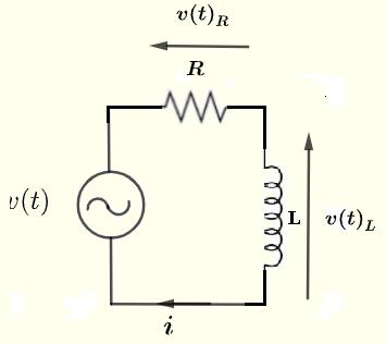 series LC circuit