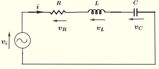 series RLC circuit