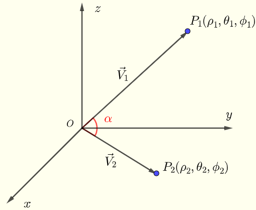 angle between two vectors