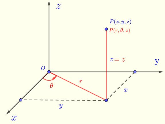 rectangular and cylindrical coordinates.