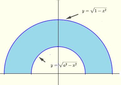 region exmaple 2