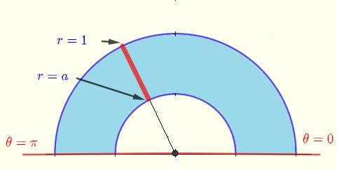 region of integration in polar coordinatesexmaple 2