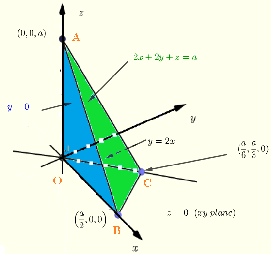 tetrahedron for example 3