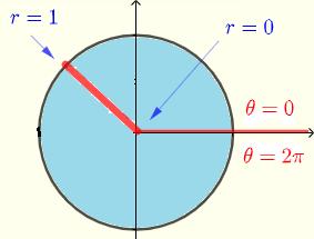 circular region in  polar coordinates example 1
