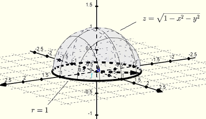 graph of f(x,y) example 1