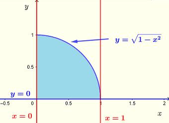 region in  Cartesian coordinates example 2