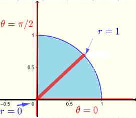 region in  polar coordinates example 2