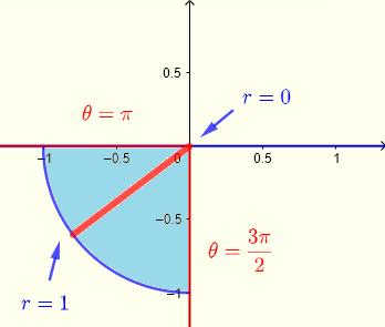 region in  polar coordinates example 4