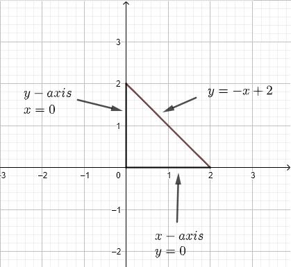 triangular region of example 1