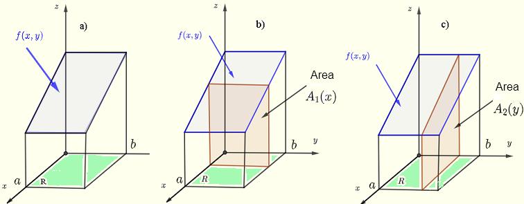 volume of 3D shape