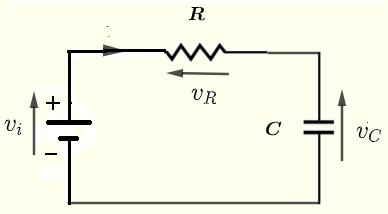 series RC circuit
