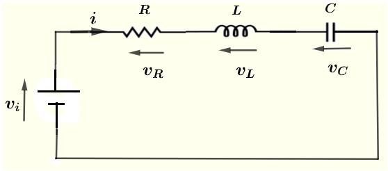 series RLC circuit